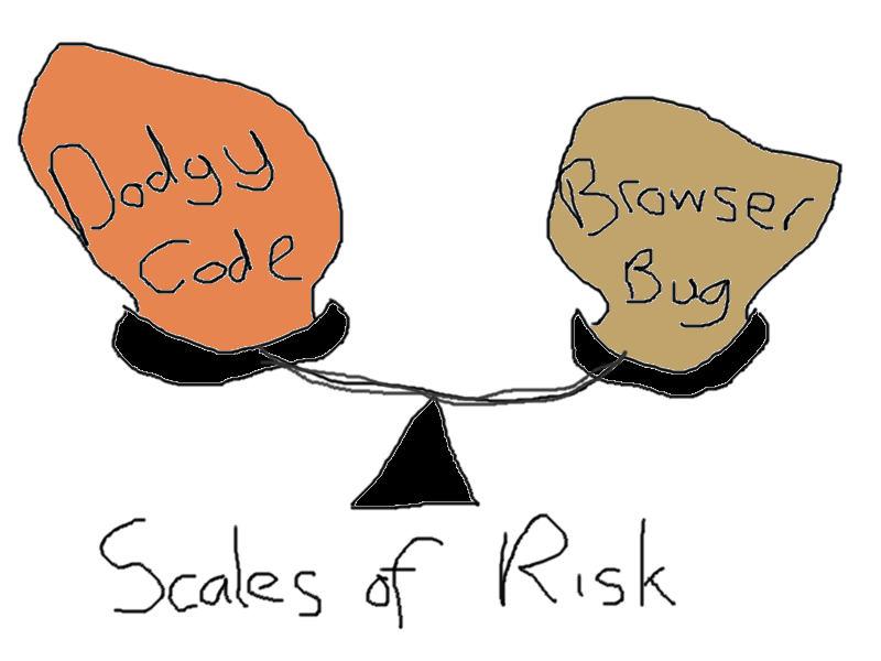 weighing Dodgy Code vs Browser Bug risks
