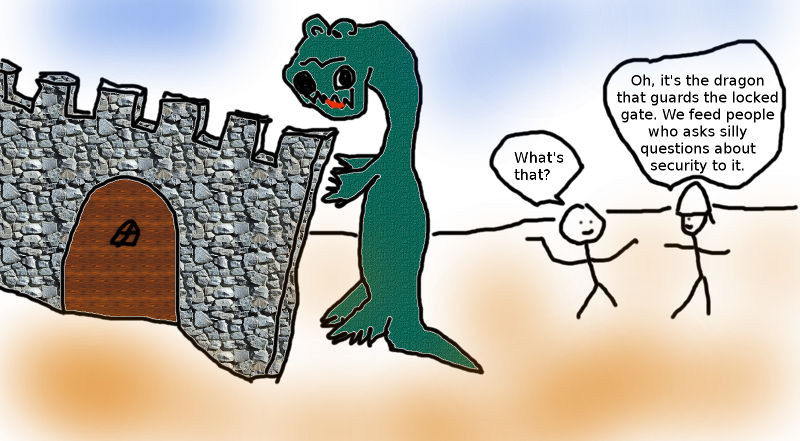 What's that - It's the dragon that guards the locked door, we feed people who ask silly security questions to it